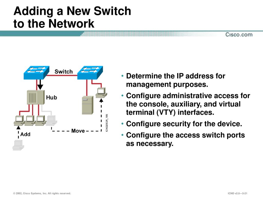 2002, Cisco Systems, Inc  All rights reserved  - ppt download