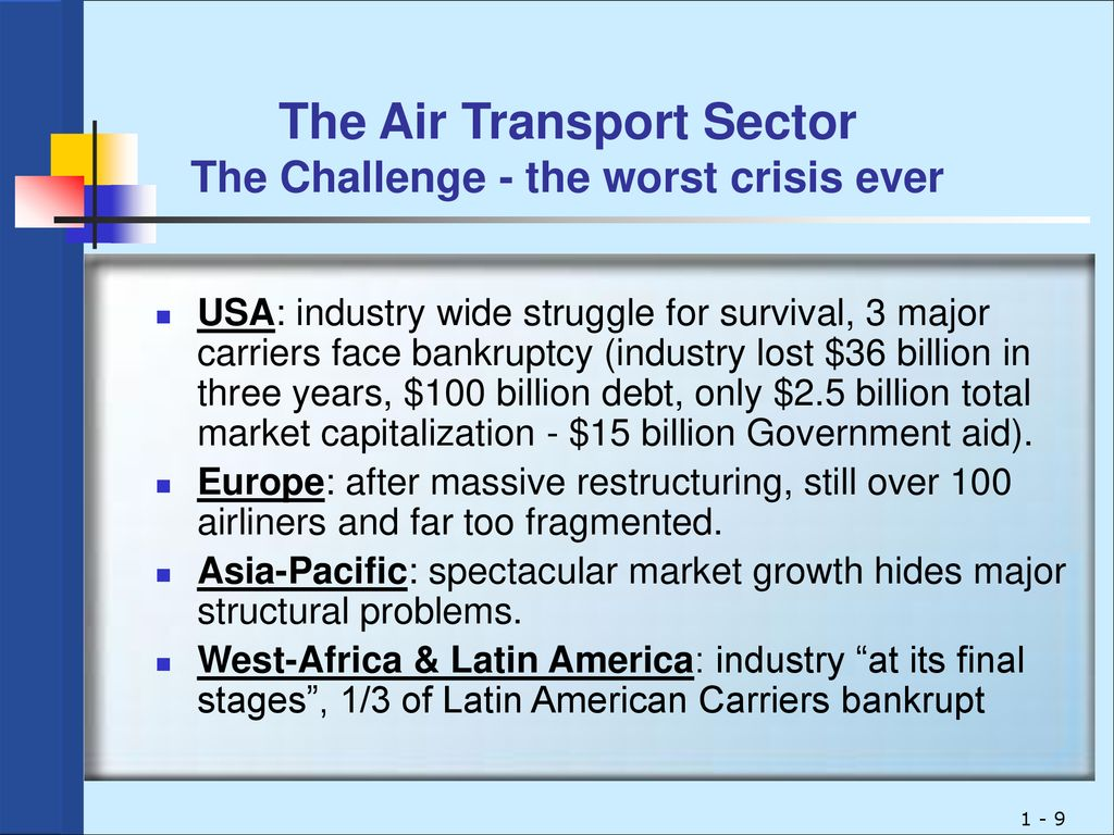 Development of Air Transport Opportunities and Challenges