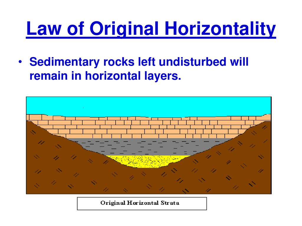 Horizontality definition original Principle of