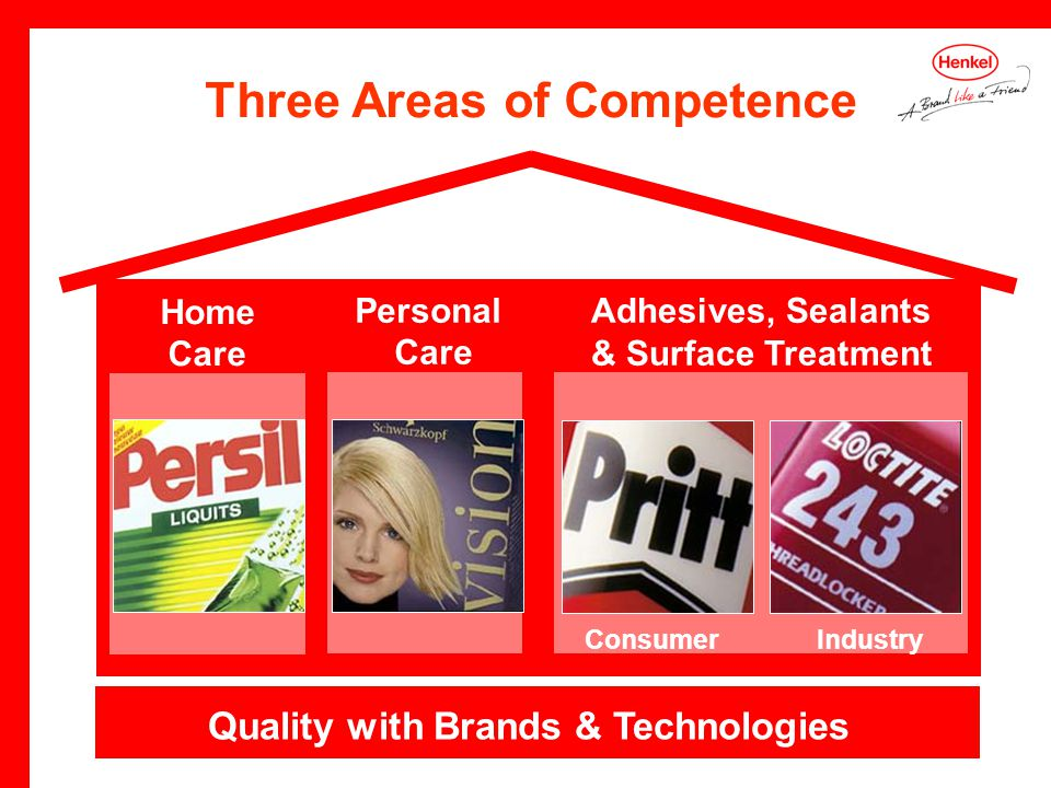 Three Areas of Competence