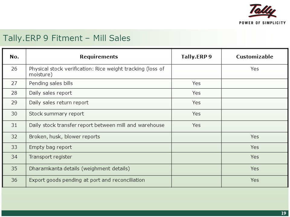 Tally ERP 9 For Rice Mills - ppt download