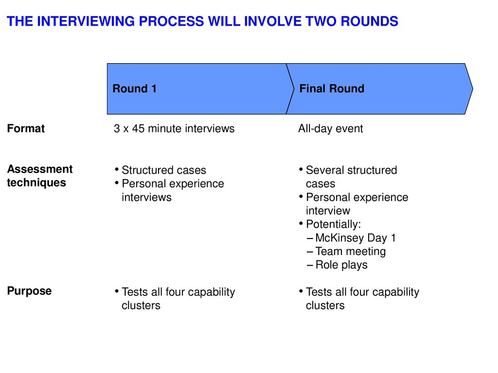 Interview Preparation Workshop - ppt download