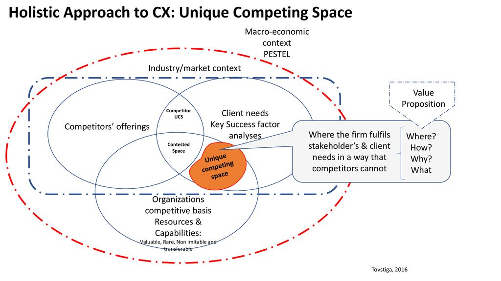 CIO Alliances CX. - ppt download