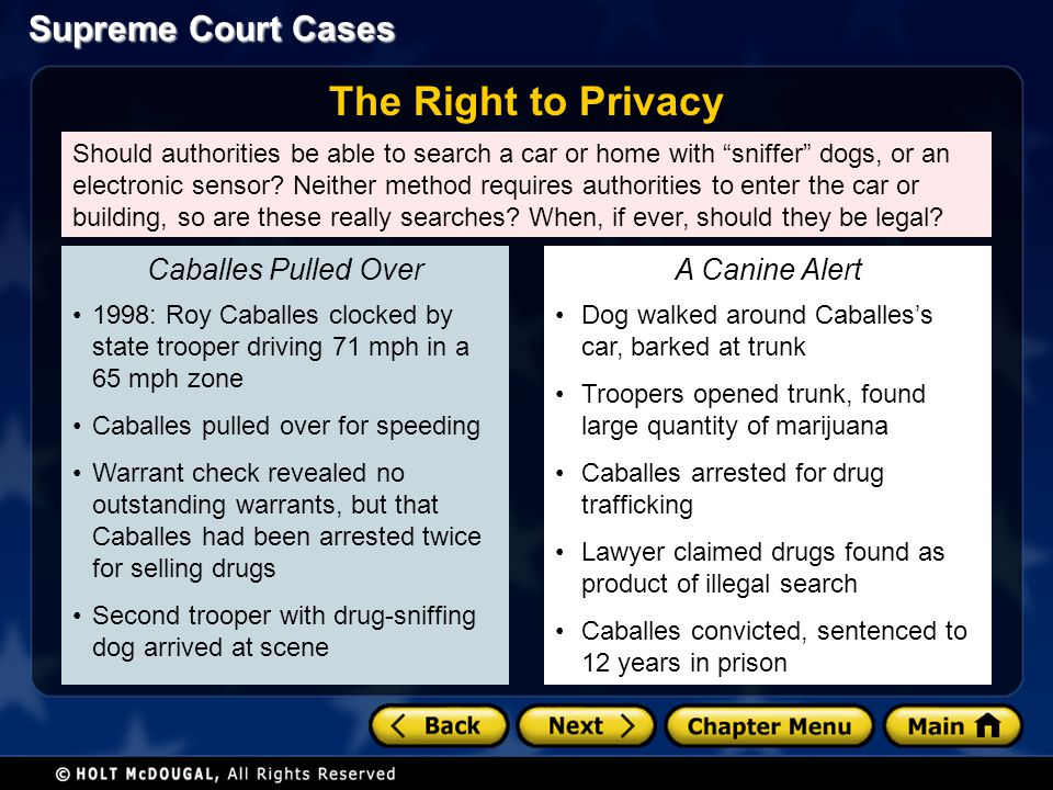 The Right to Privacy Caballes Pulled Over A Canine Alert