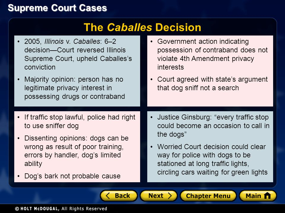 The Caballes Decision 2005, Illinois v. Caballes: 6–2 decision—Court reversed Illinois Supreme Court, upheld Caballes's conviction.