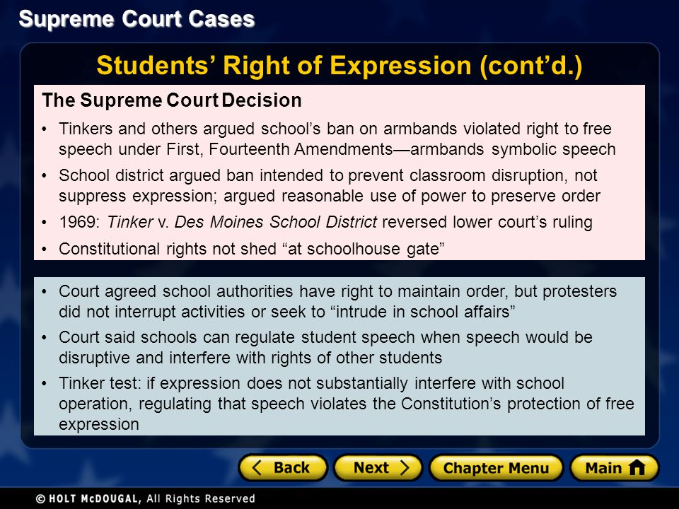 Students' Right of Expression (cont'd.)