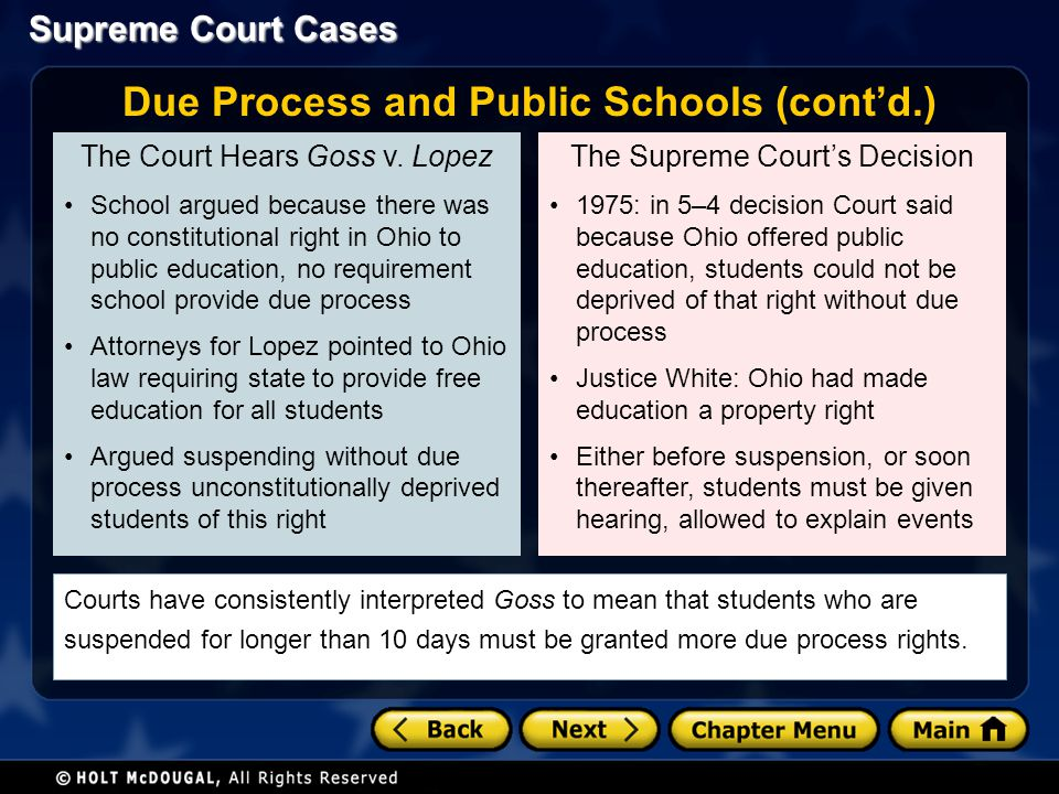 Due Process and Public Schools (cont'd.)