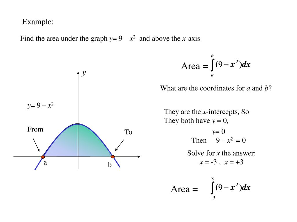 Finding The Total Area Y 2x 1 Y X Area Area Ppt Download