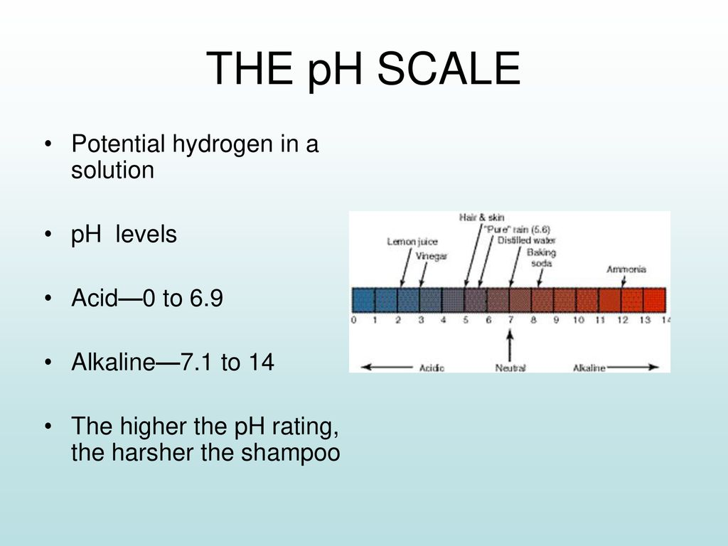 the ph scale potential hydrogen in a solution ph levels acid—0 to 6 9