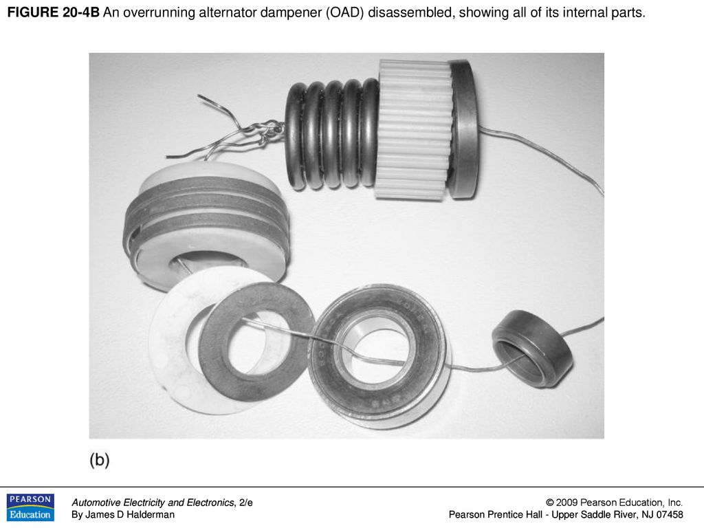 5 figure 20-4b an overrunning alternator dampener (oad) disassembled,  showing all of its internal parts
