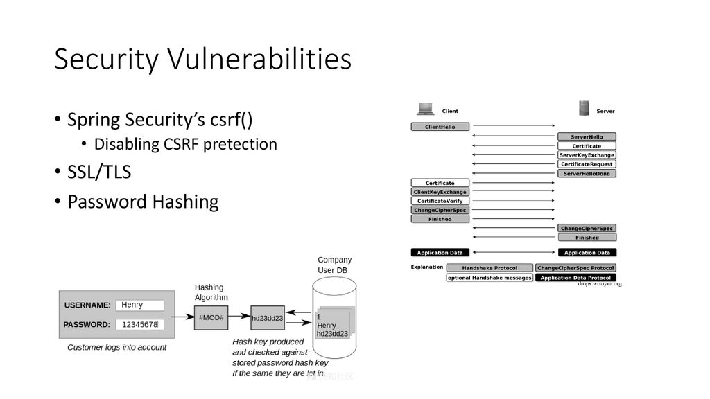 Secure Coding Practices in Java: Challenges and