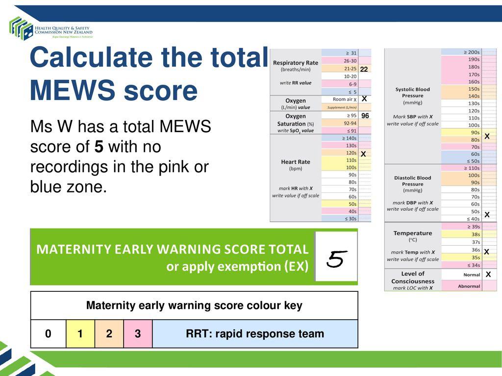 Using the New Zealand maternity vital signs chart   ppt download