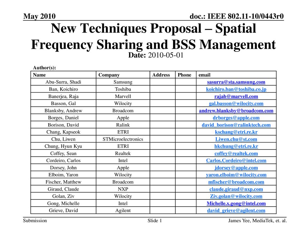 New Techniques Proposal – Spatial Frequency Sharing and BSS