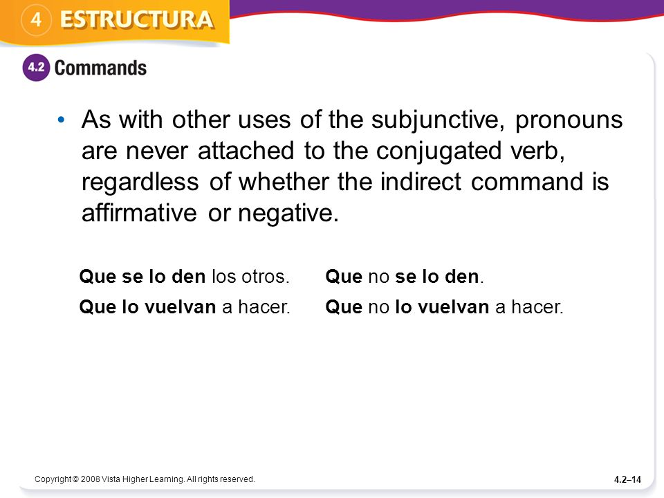 As with other uses of the subjunctive, pronouns are never attached to the conjugated verb, regardless of whether the indirect command is affirmative or negative.
