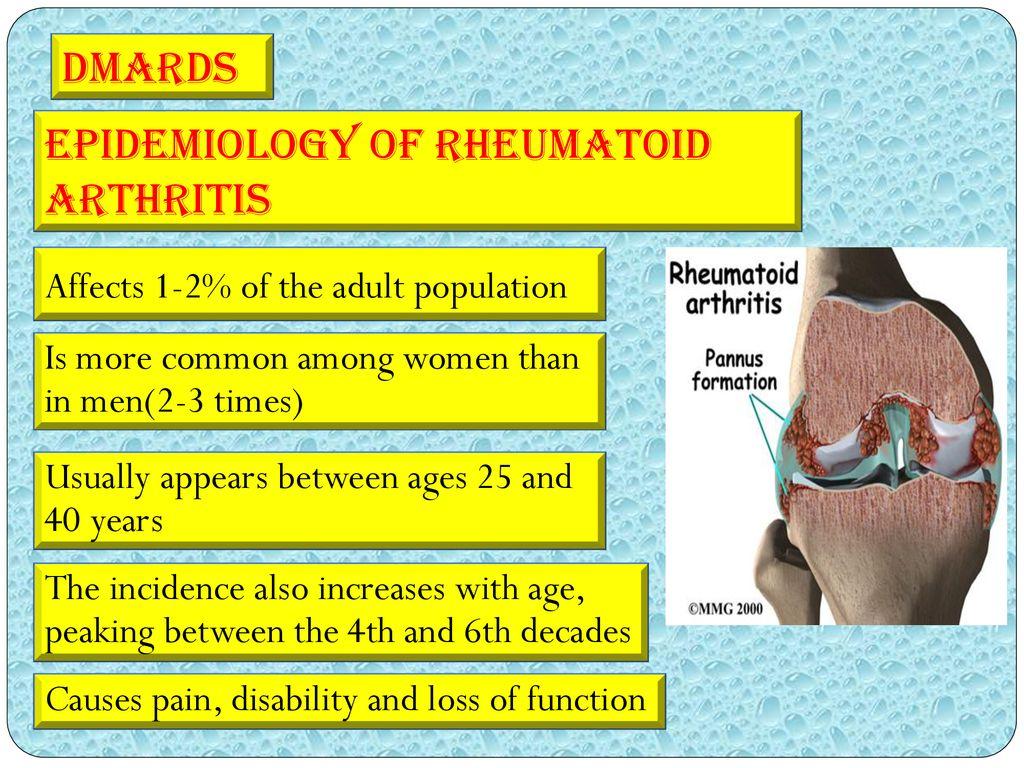 Epidemiology Of Rheumatoid Arthritis Ppt Download
