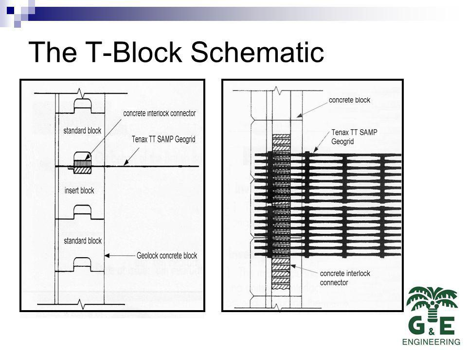 TENAX T-BLOCK RETAINING WALL SYSTEM GEOGRID REINFORCED SEGMENTAL