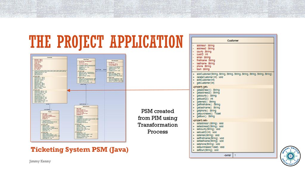 Model Driven Software Development - ppt download