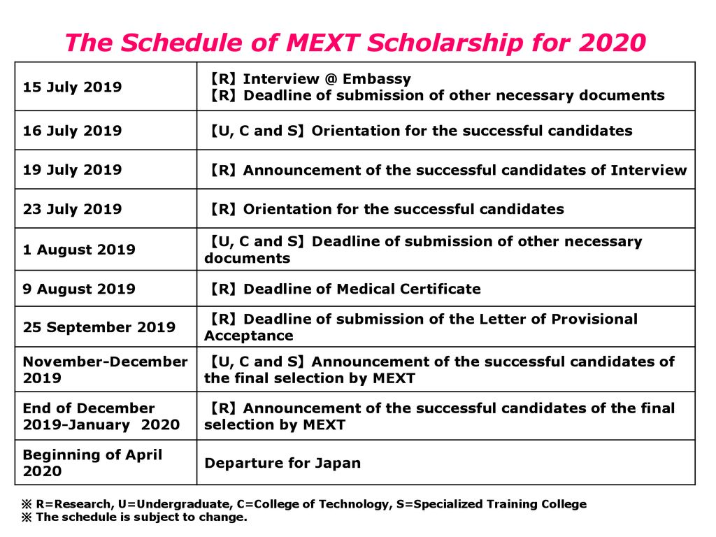 Japanese Government Scholarship for ppt download