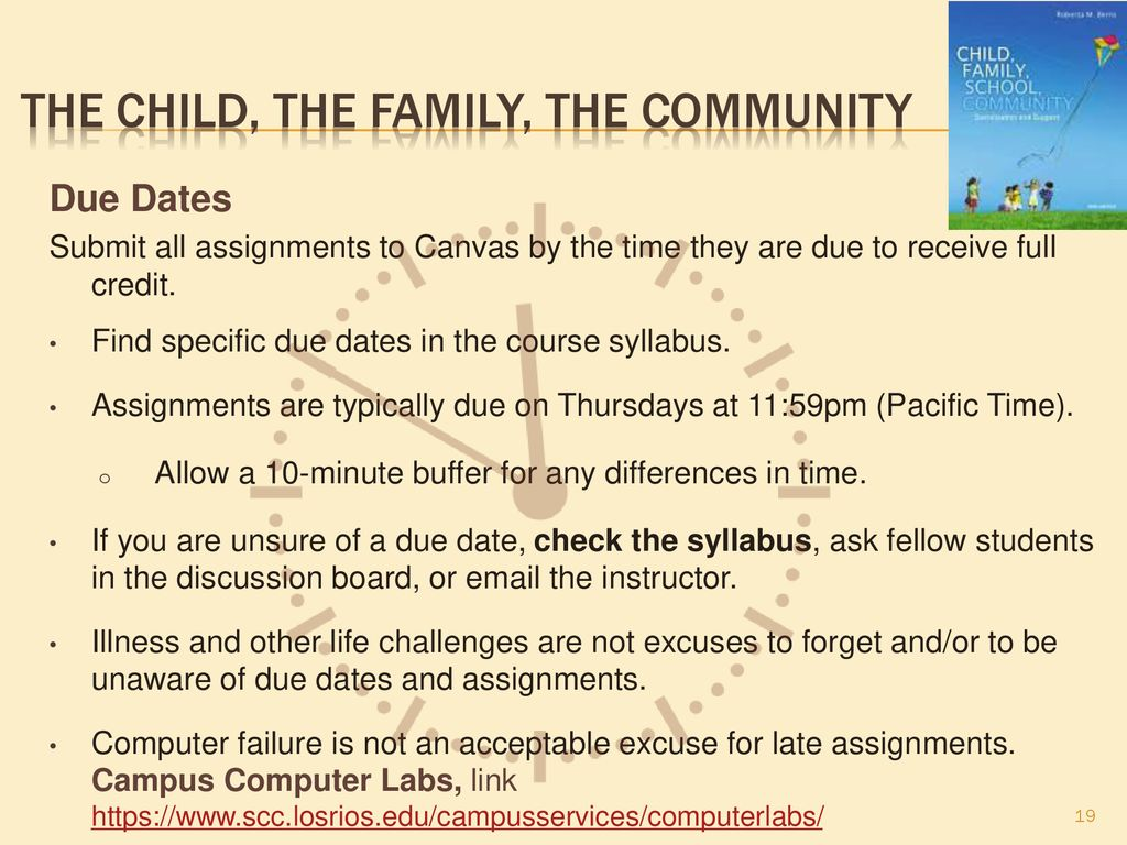 The Child The Family The Community Ppt Download