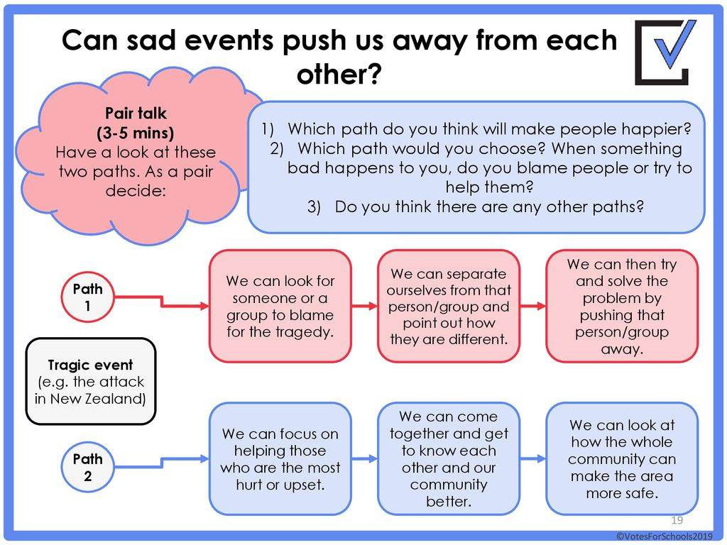 Primary Warning! This week we are discussing some really sad