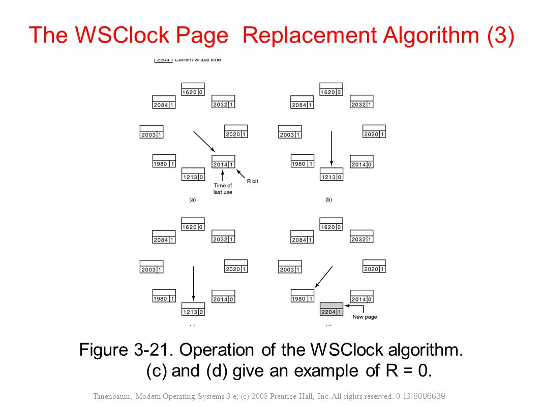 The WSClock Page Replacement Algorithm (3)