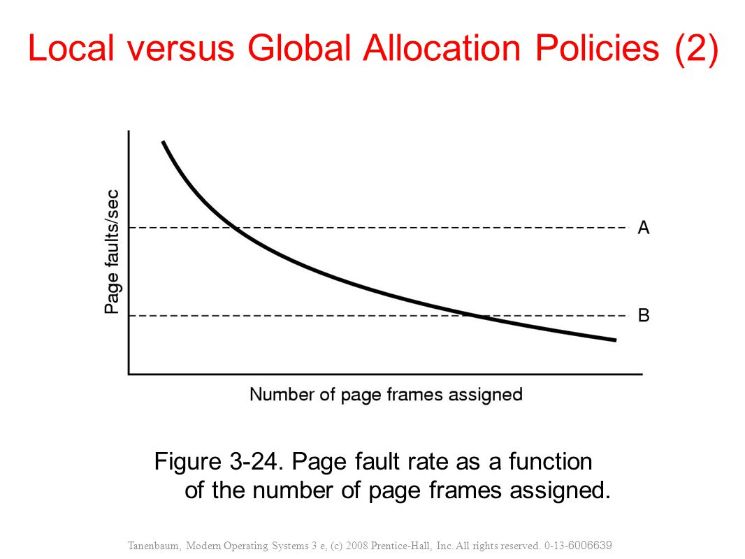 Local versus Global Allocation Policies (2)