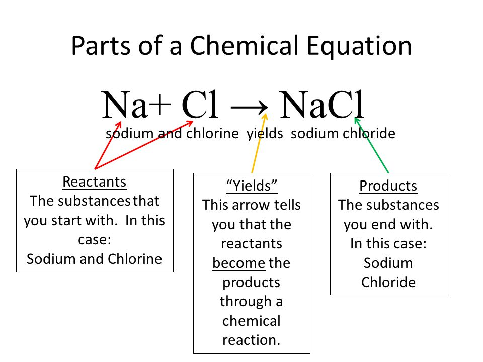 Chemical Symbol For Sodium Chloride Images Meaning Of This Symbol