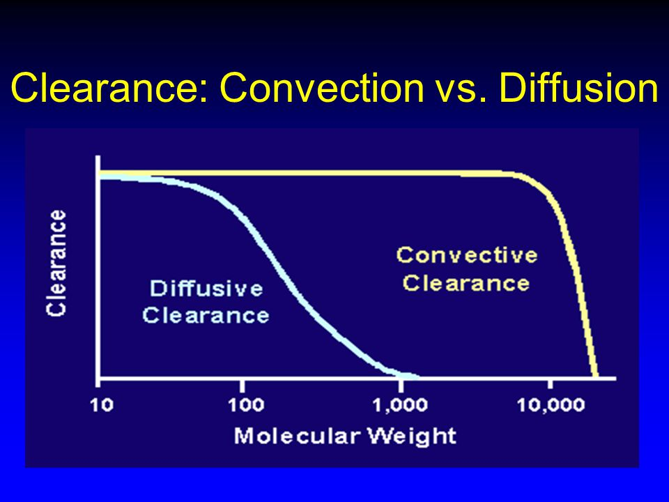 Clearance: Convection vs. Diffusion