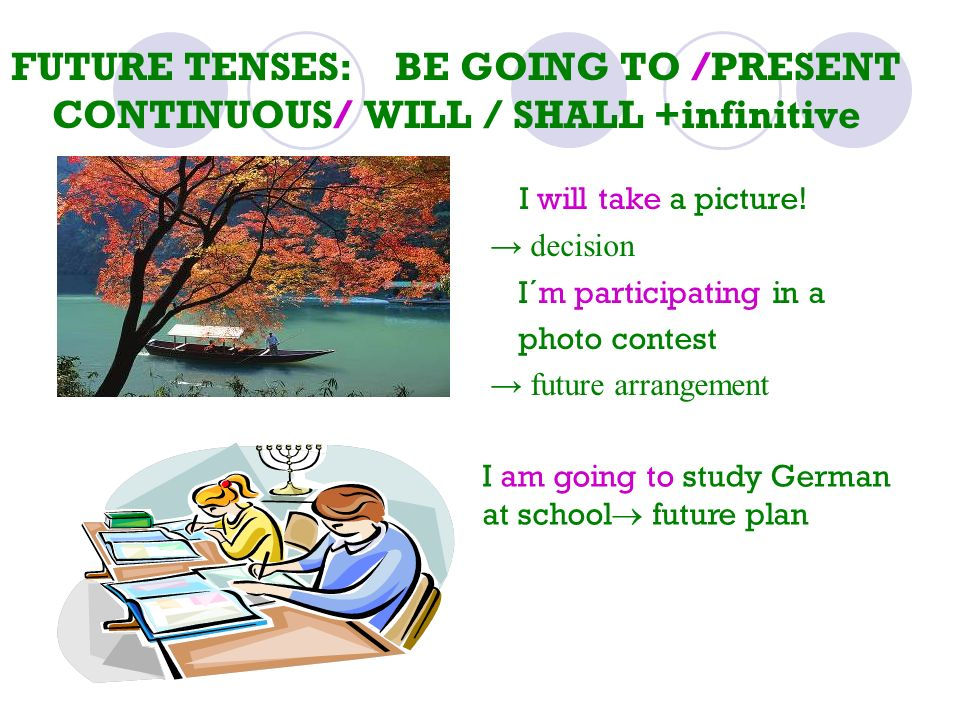 FUTURE TENSES: BE GOING TO /PRESENT CONTINUOUS/ WILL / SHALL +infinitive