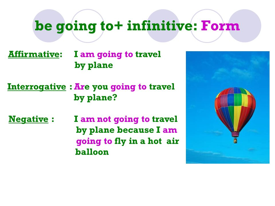 be going to+ infinitive: Form