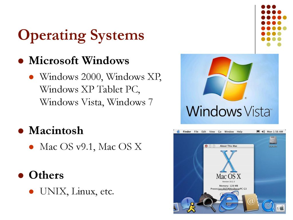 Educational Computing - ppt download