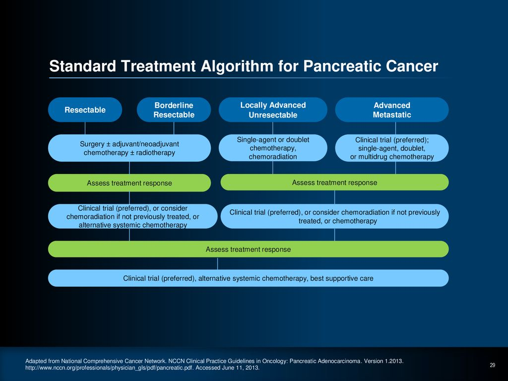 The Challenges of pancreatic adenocarcinoma - ppt download