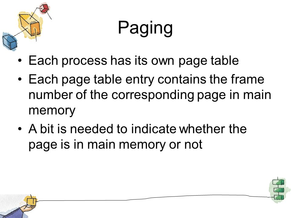 Paging Each process has its own page table