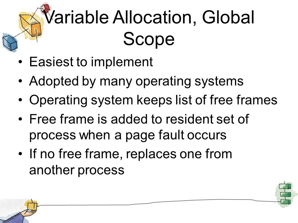 Variable Allocation, Global Scope