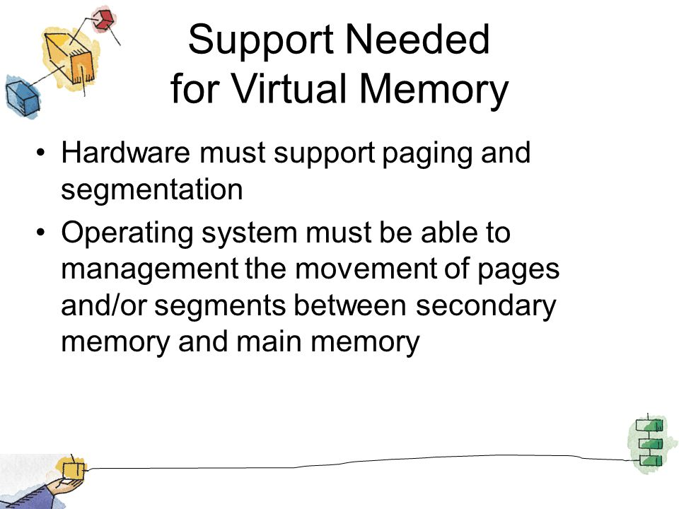 Support Needed for Virtual Memory