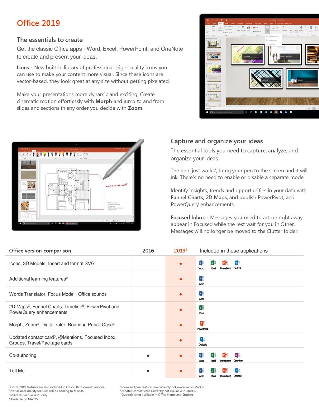 Office Cheat Sheet Premium Classic What's new with Office - ppt download
