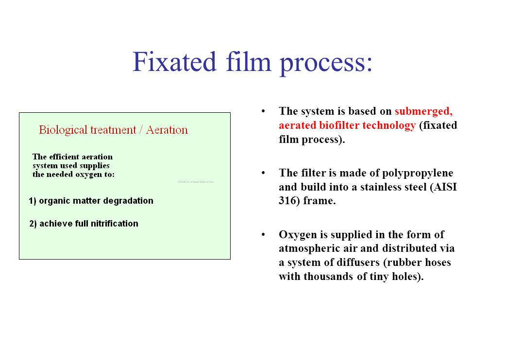 Fixated film process: The system is based on submerged, aerated biofilter technology (fixated film process).