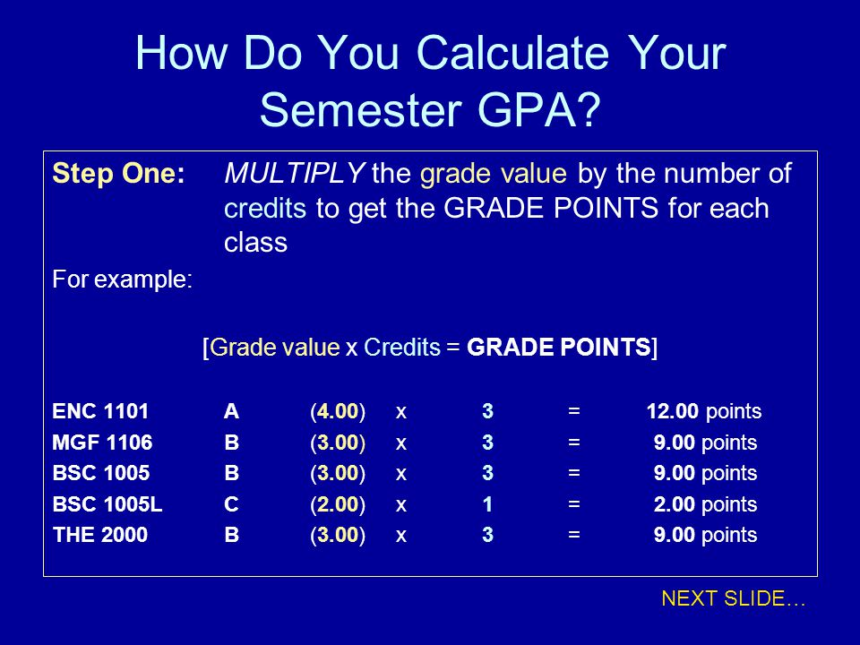 How to calculate semester gpa.
