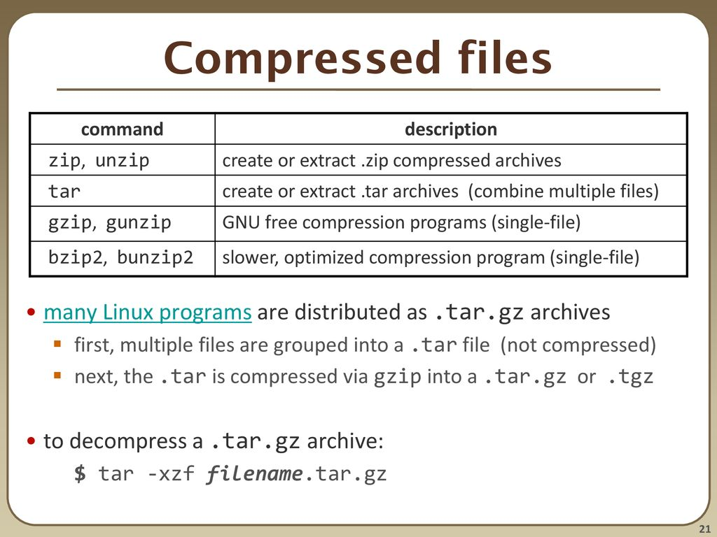 How To Tar Zip Multiple Files In Linux How to Compress and