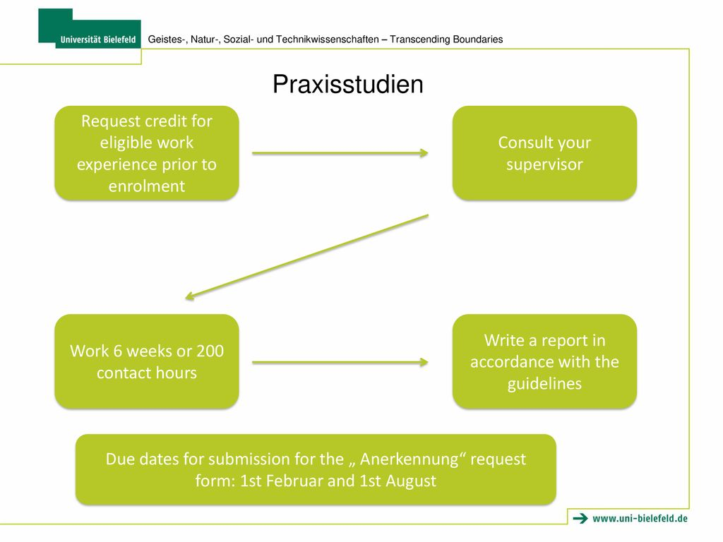 Going abroad Uni Bielefeld - ppt download