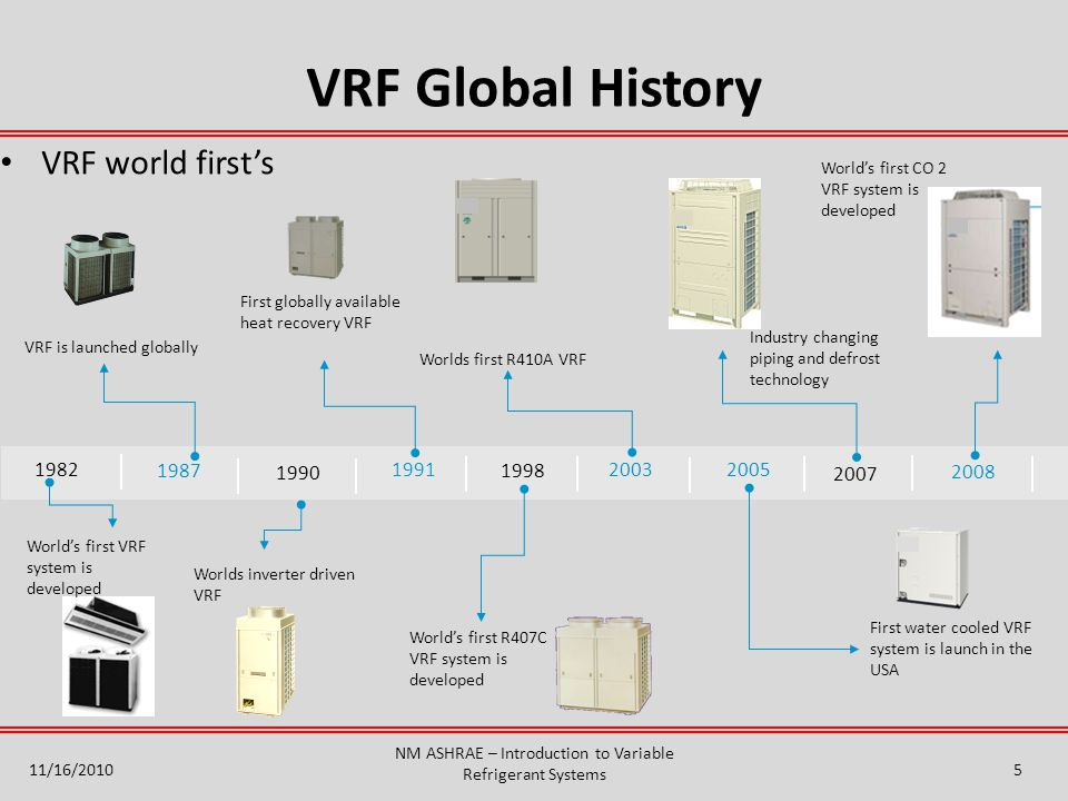 Introduction To Variable Refrigerant Flow Systems Ppt