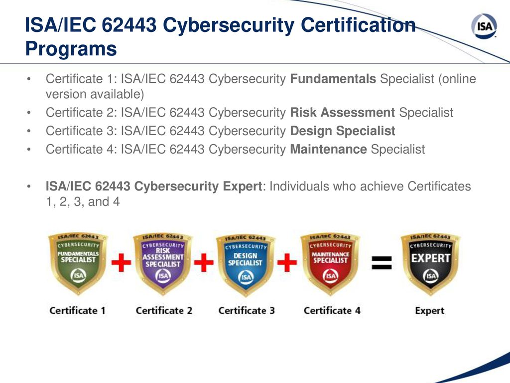 Cyber Security Isa 99 Iec D14 Dlc Meet Jan Ppt Download
