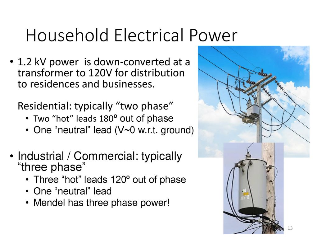 household electrical power