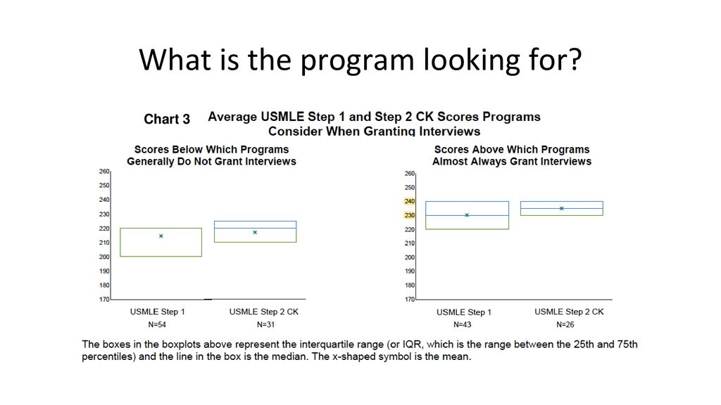 Challenges for Non-US IMGs Matching into OB/GYN - ppt download