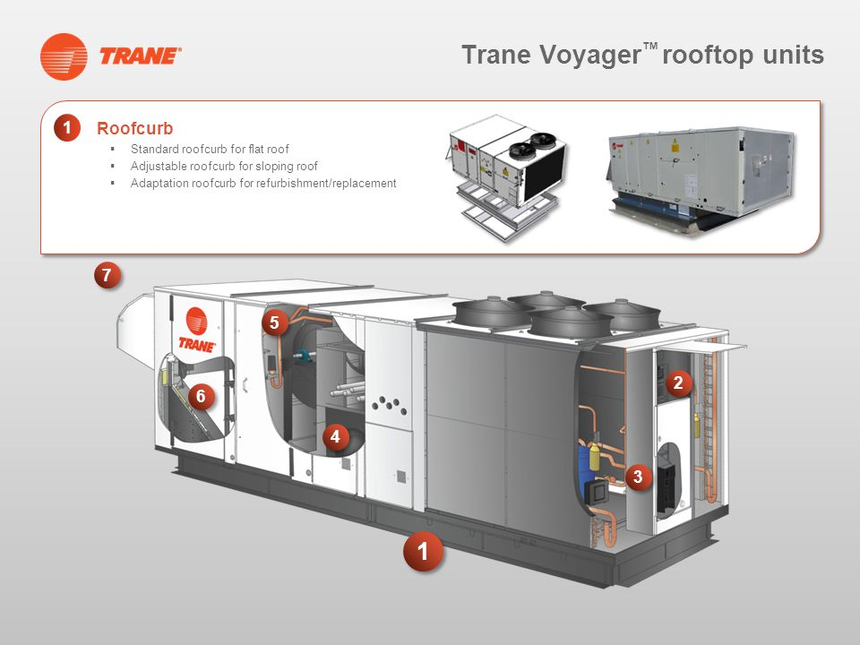 Trane Voyager Rooftop Units Ppt Video Online Download