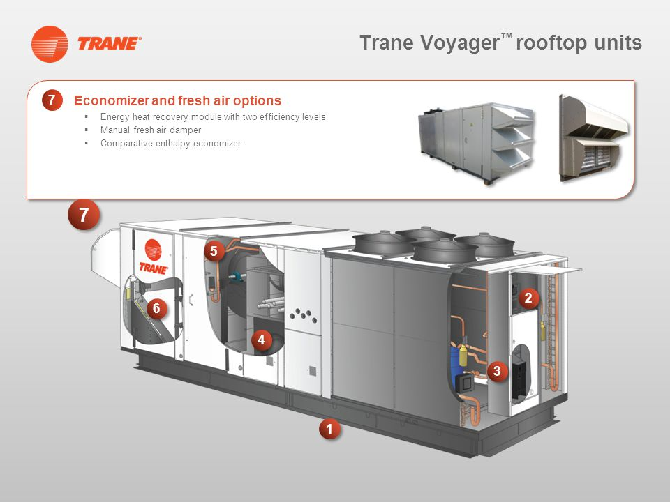 trane voyager rooftop units ppt video online download rh slideplayer com Trane Wiring Diagrams Trane Wiring Diagrams