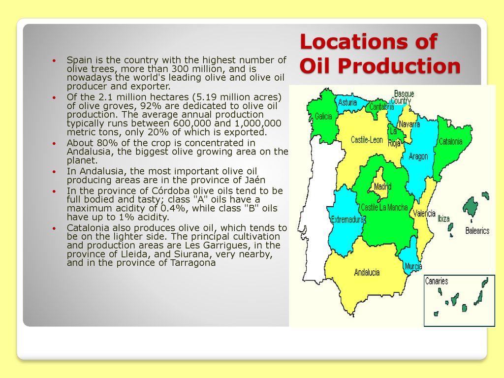 Olives & Olive Oil in Spain - ppt download
