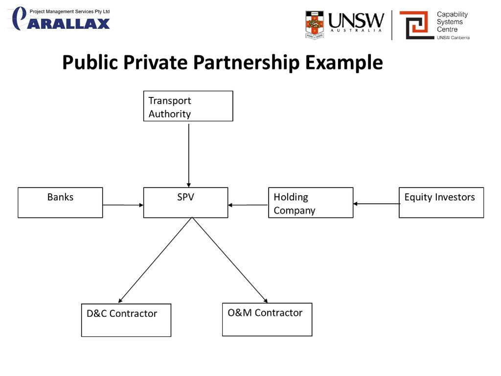 Capability Systems Centre - ppt download