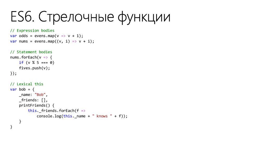 Экспресс-погружение в разработку приложений на JavaScript - ppt download
