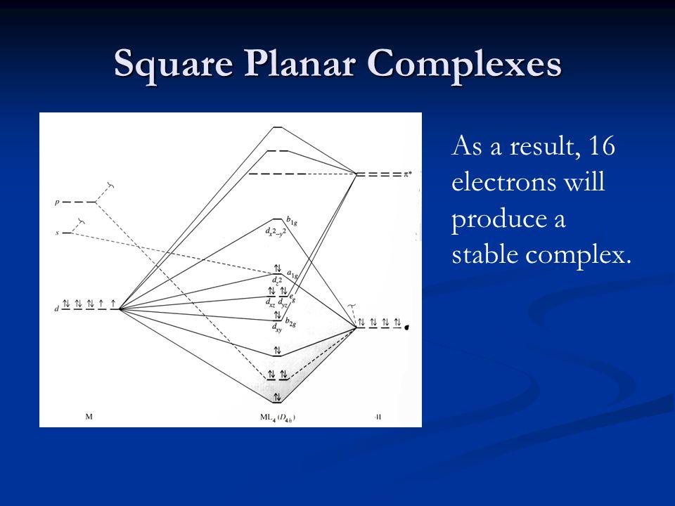 mo diagram butane organometallic mt complexes - ppt video online download square planar mo diagram